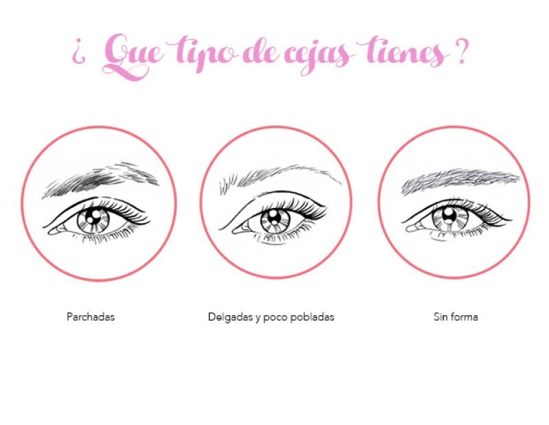 Define tu tipo de cejas y así sabrás que producto es el ideal para tí.