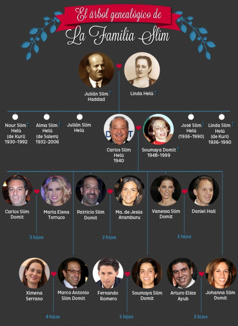 Hijo de inmigrantes libaneses, Carlos Slim -quien hoy cumple 75 años- ha hecho una familia de la que dice sentirse muy orgulloso.