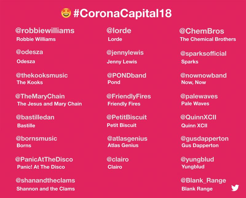 El Corona Capital y sus artistas destacados del sábado
