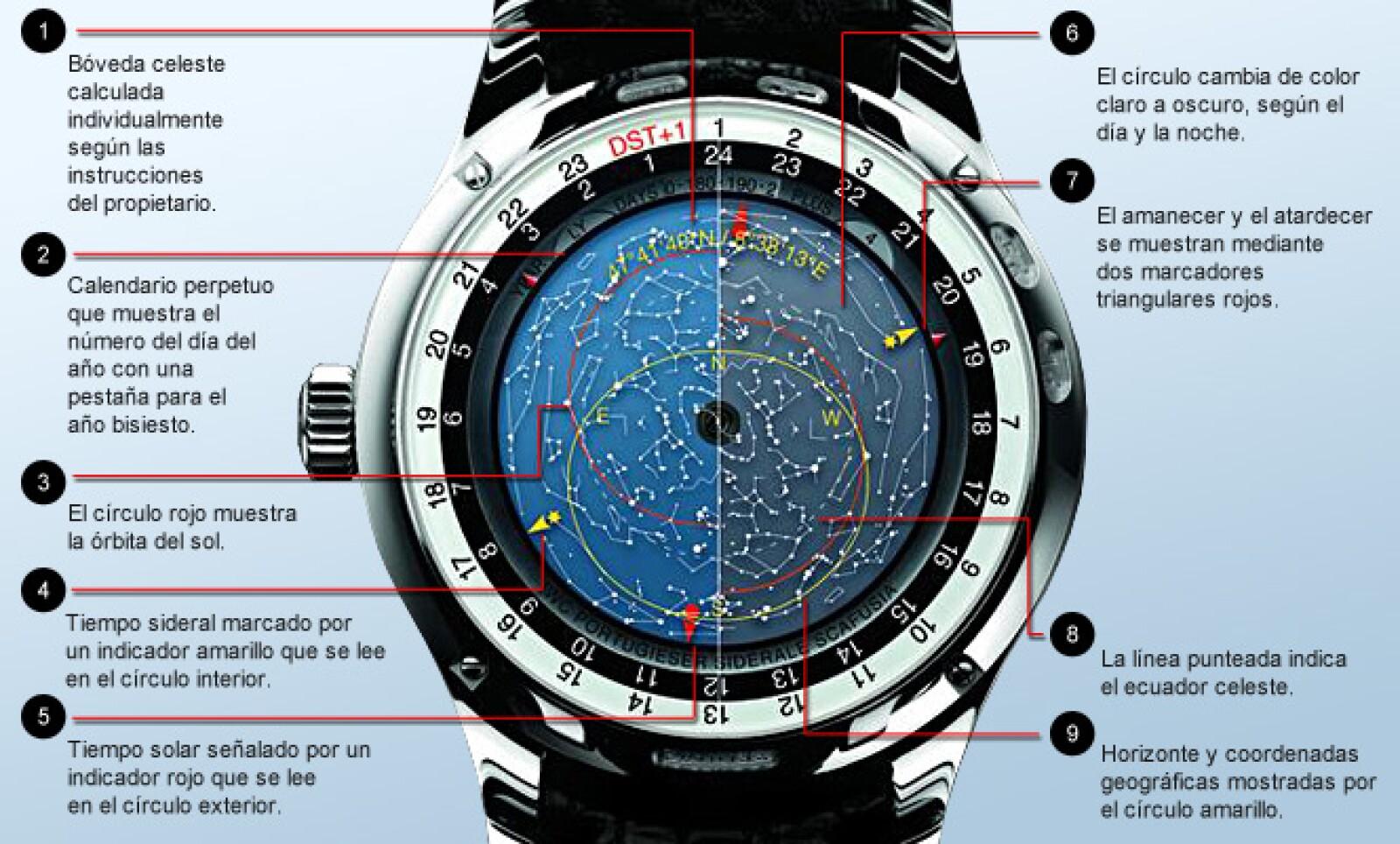 El nuevo Sidérale Scafusia cuenta con la carta del cielo que muestra el tiempo sideral y el tiempo solar.