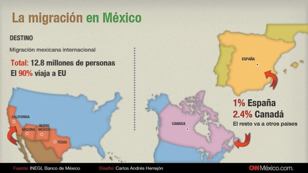 migracion mexico  3 ok