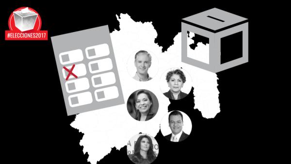 Elecciones de 2017