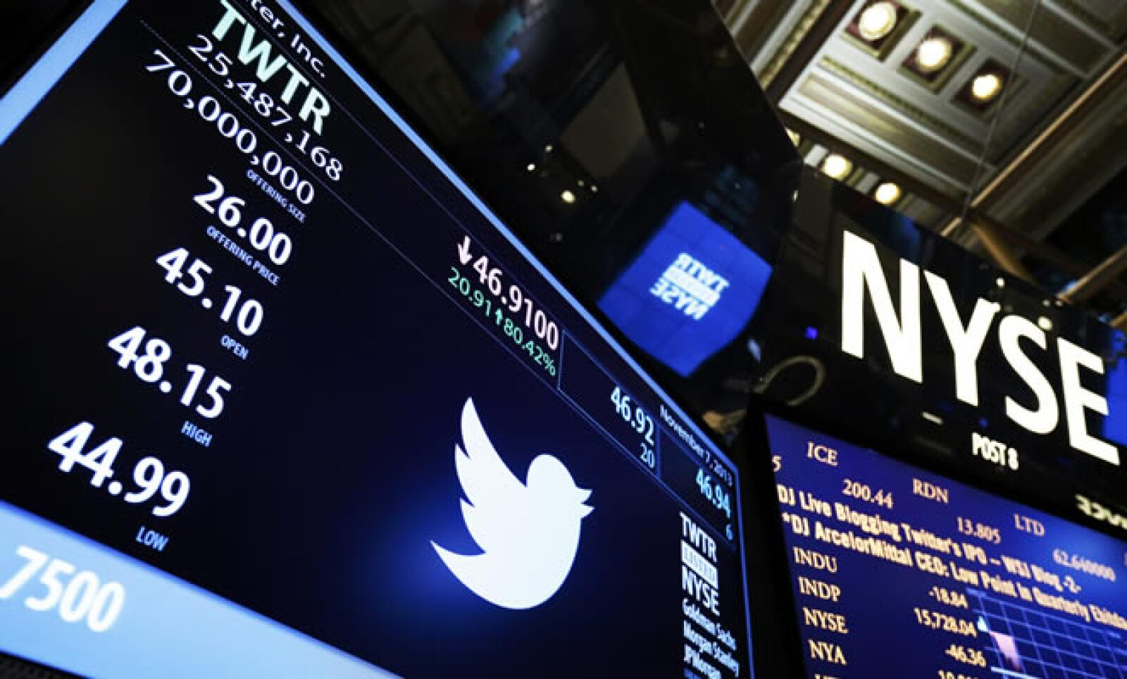 En su primer día en el mercado de valores de Nueva York, la red social logró una ganancia en su valor de mercado de 10,789 mdd, según datos de New York Stock Exchange (NYSE).