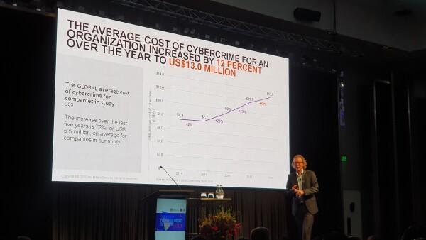Crece el costo del cibercrimen.