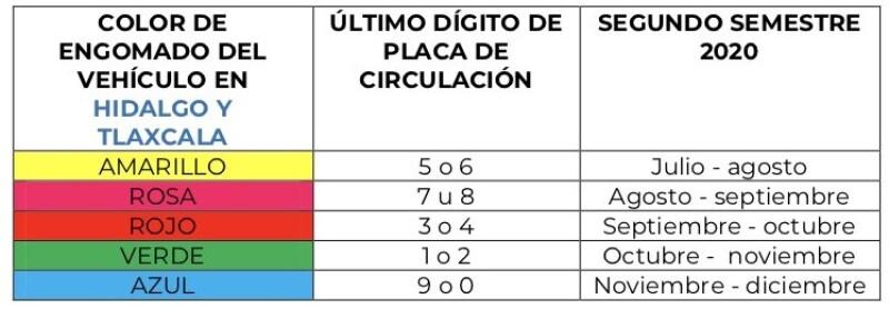 Calendario de verificación de Hidalgo y Tlaxcala
