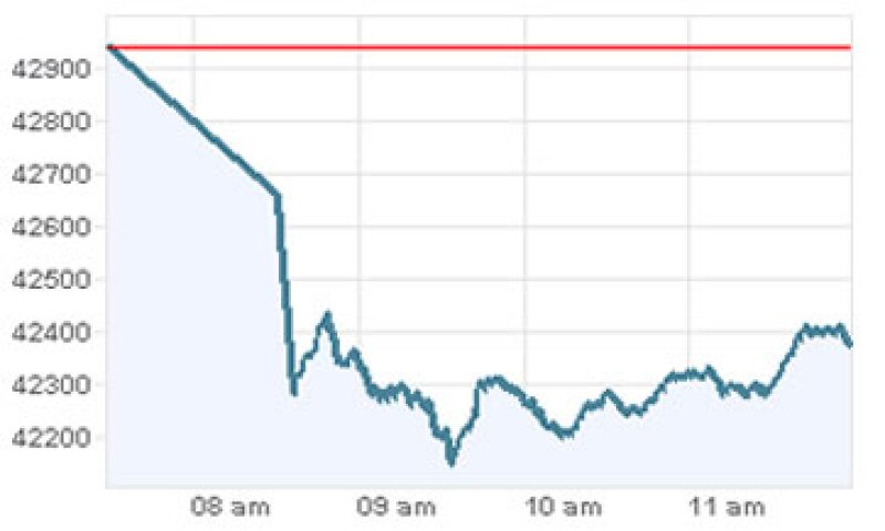 Una forma de invertir en el mercado de valores con un riesgo menor es a través de fondos indizados. (Foto: Especial )