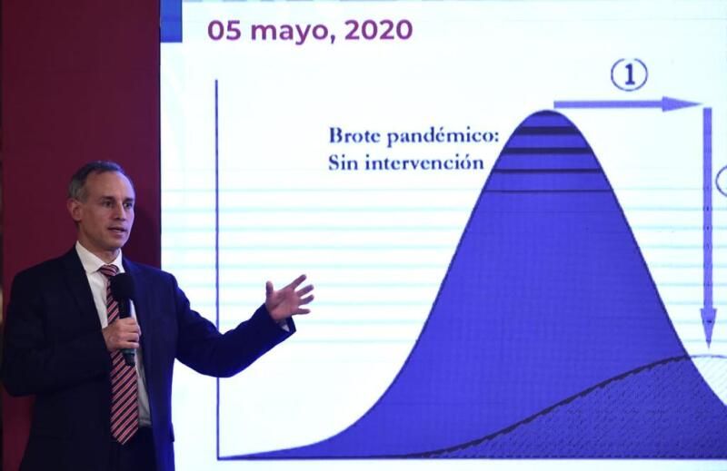 Hugo López-Gatell habla de la curva epidémica