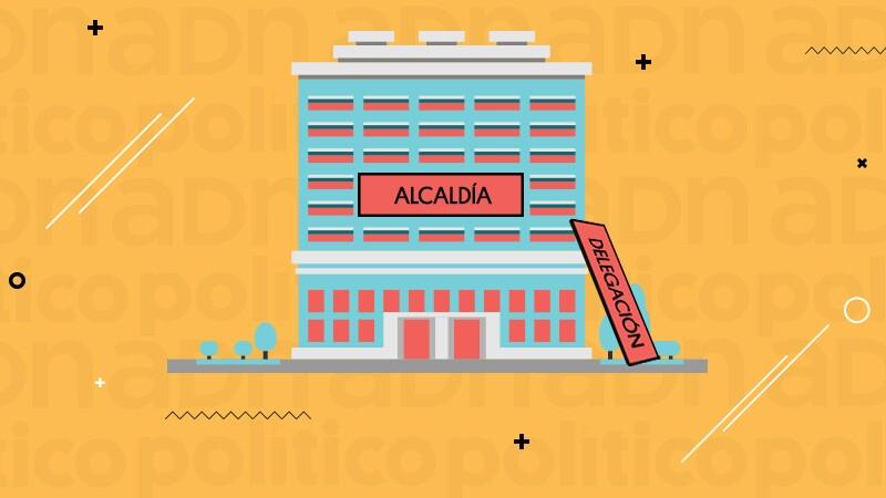 Alcaldías CDMX