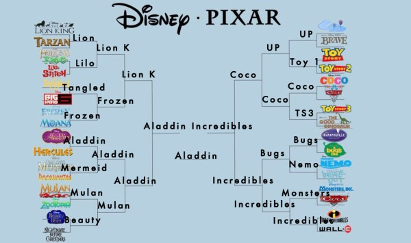 Disney-Pixar-ELLE