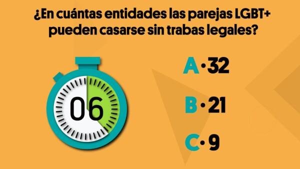 #Crono | ¿Cuántos estados permiten el matrimonio igualitario en México?