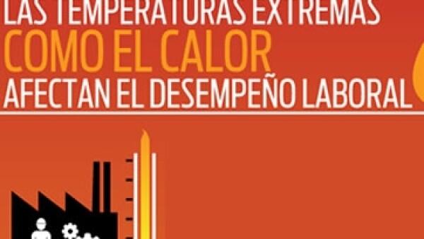 Infografia calor