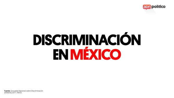 Los estados donde más se discrimina en México