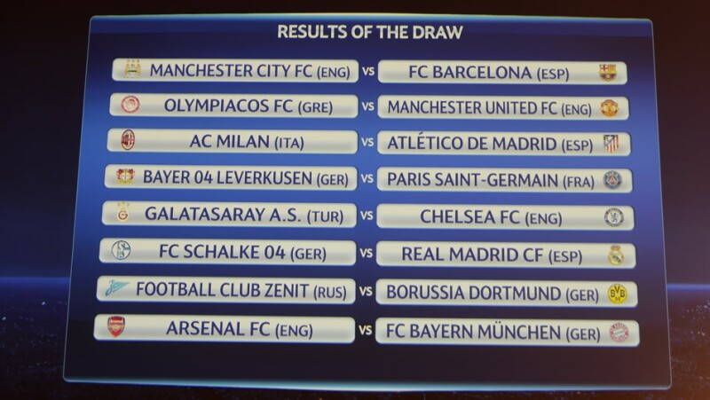 futbol, champions, barcelona, manchester city, schalke 04, real madrid, bayern munich, arsenal, sorteo, luis figo, lisboa, octavos de final