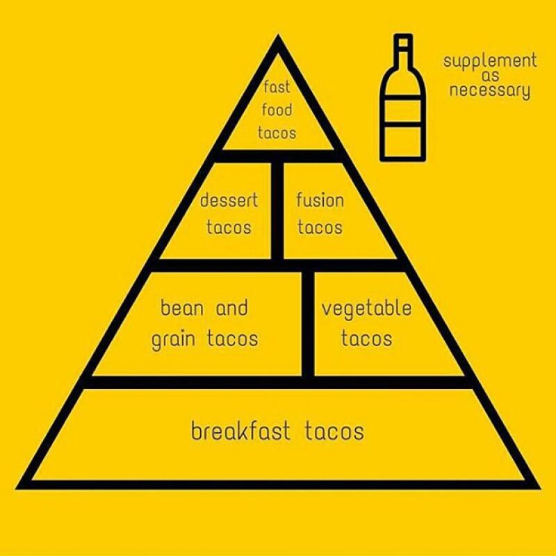 El regimen contiene diferentes recetas de tacos para el desayuno, comida y cena.