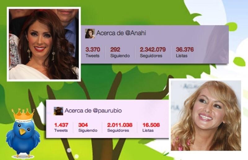 Paulina Rubio pasó de los dos millones de seguidores en la conocida red social, sin embargo la reina indiscutible es Anahí, aquí el ranking de los artistas nacionales más populares.