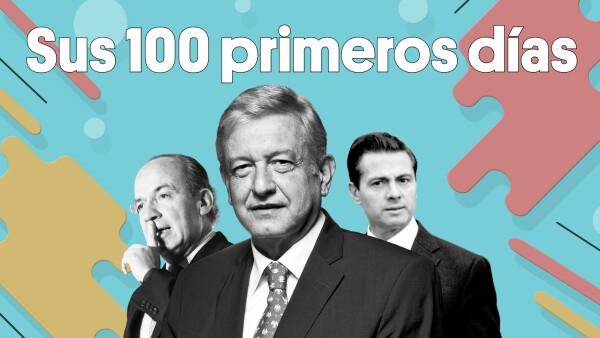 Los 100 primeros días de Calderón, Peña y López Obrador