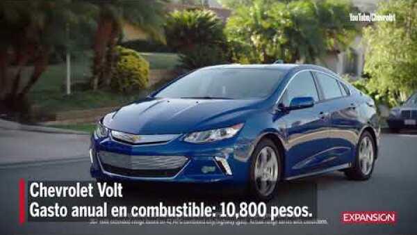 Los autos que más ahorran gasolina en 2018