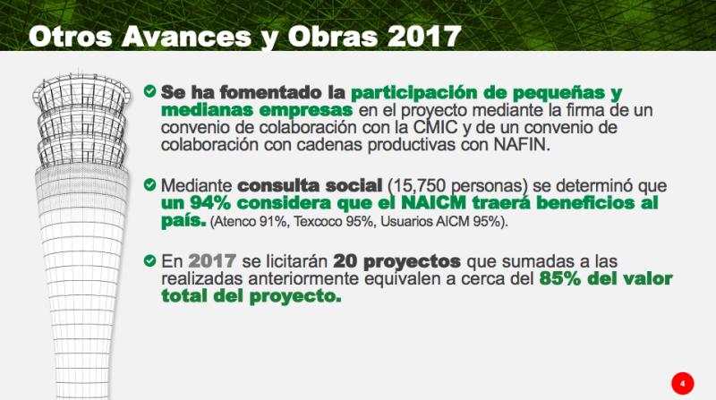 El gobierno federal publicó que hizo una encuesta en la que 94% de usuarios cree que el NAIM que se construye en Texcoco traerá beneficio económico al país.