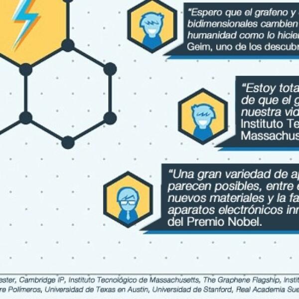 infografia grafeno