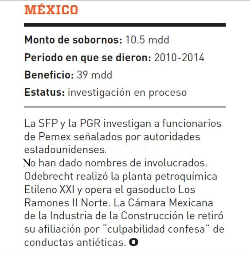 Recuadro Odebrecth México