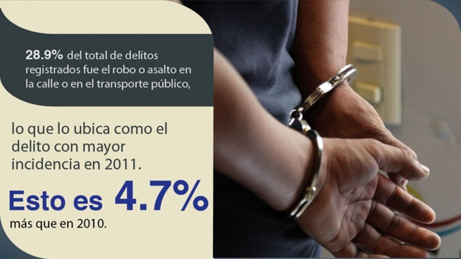 Encuesta seguridad INEGI 2012 3