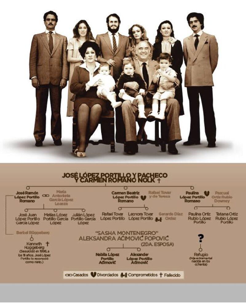López Portillo se casó con Carmen Romano Nölk y tuvo tres hijos: José Ramón, Carmen Beatriz y Paulina. En su sexenio conoció a Sasha Montenegro con quien tiempo después tendría dos hijos y se casaría en el 2000. Al morir, en 2004, se supo que López Portillo había tenido otra hija.