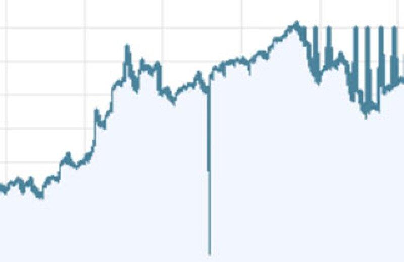 En la semana, el peso se depreció 2% frente al dólar. (Foto: Especial )