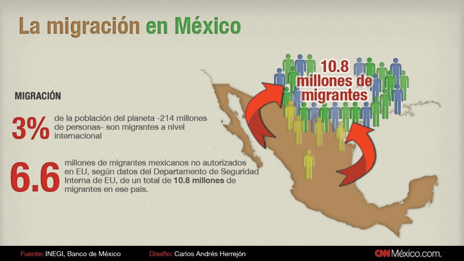 migracion mexico 1 ok