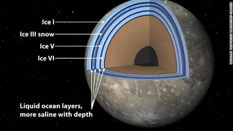 luna Ganímedes de Júpiter