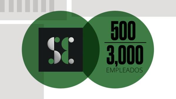 Imagen ranking super empresas entre 500 y 3,000