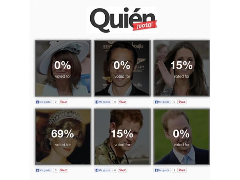 Preguntamos a los usuarios de Quién.com sobre el bebé de los Duques de Cambridge. ¿A quién creen que se parecerá? ¿Qué nombre es el mejor? Entérate de los resultados.