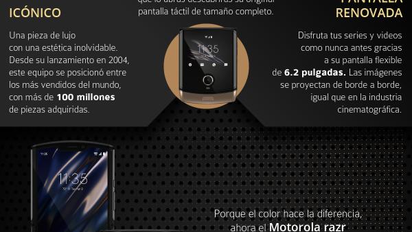 Motorola Razr infografia