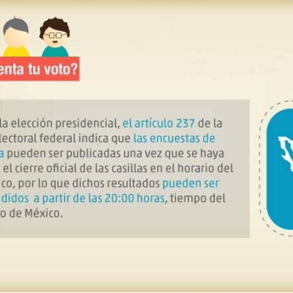 ¿Cómo se cuentan los votos? 6