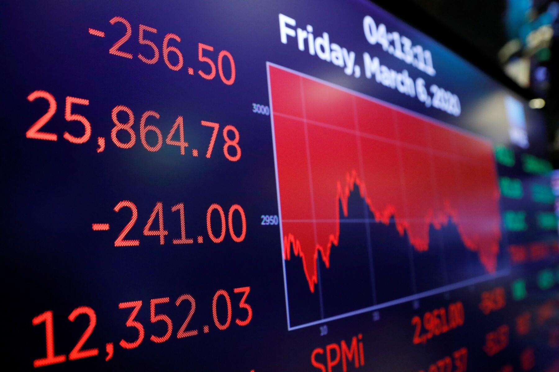 El Dow Jones de Wall Street se hunde 8% y sufre su mayor caída en ...