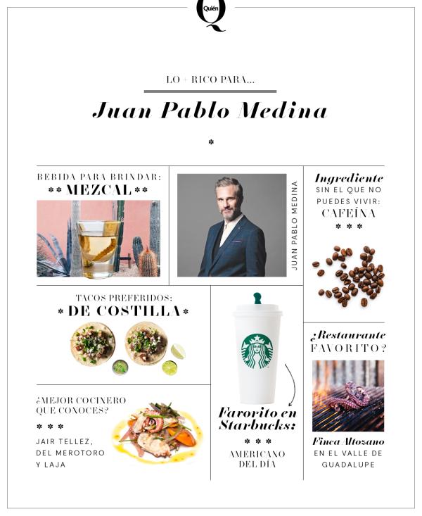 Juan Pablo Medina