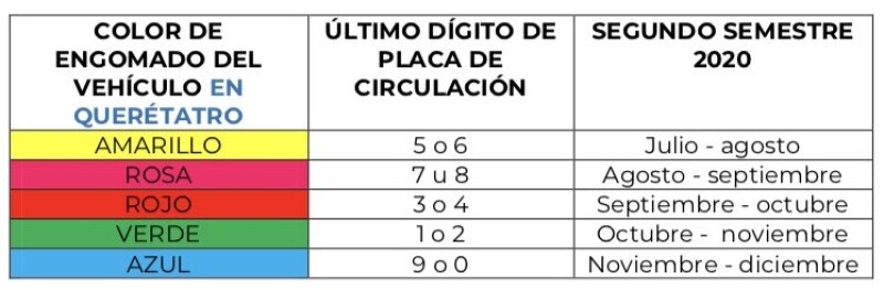 Calendario de verificación en Querétaro