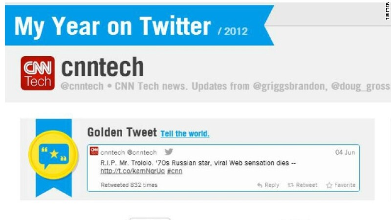 my year on twitter 2012