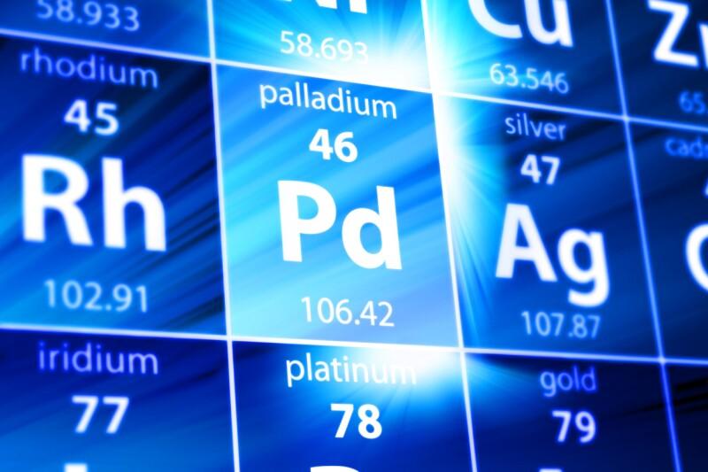 Palladium Pd Periodic Table