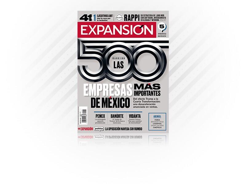 Las 500 empresas más importantes de México 2019. Número 1255.