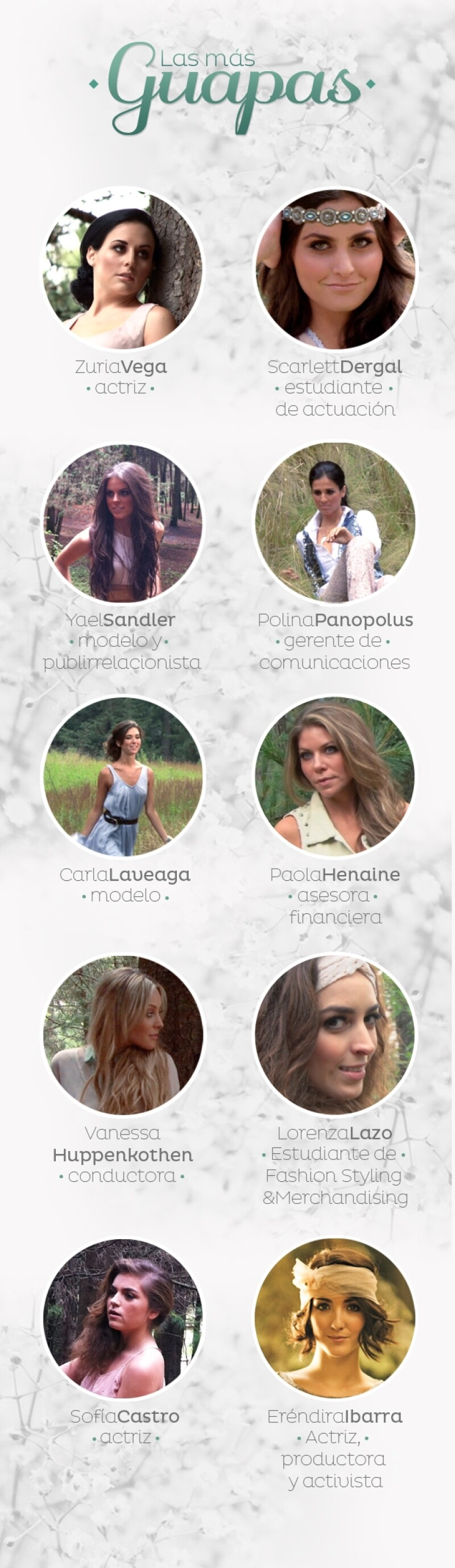 Conoce los rostros de las niñas que este 2012 escogimos para la esperada edición de la revista Quién en la que buscamos a las 10 más bellas del país.