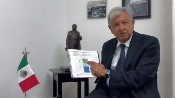 López Obrador NAIM