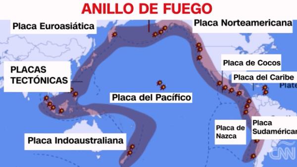 El Anillo de Fuego del Pacífico, la zona de mayor actividad sísmica y volcánica