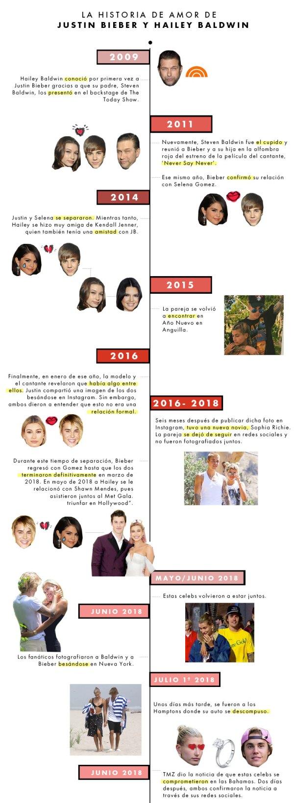 La historia de amor de Hailey Baldwin y Justin Bieber.