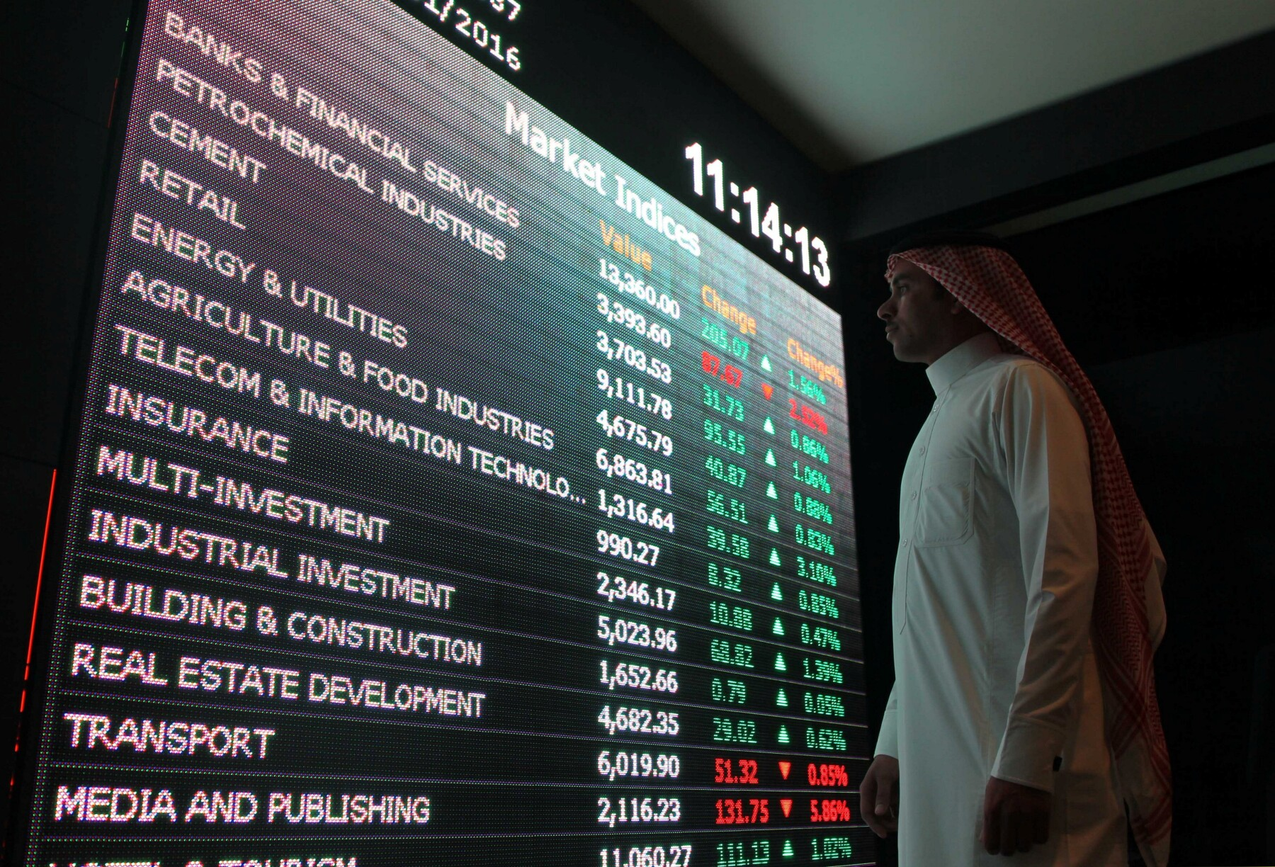 FILE PHOTO: An investor monitors a screen displaying stock information at the Saudi Stock Exchange (Tadawul) in Riyadh