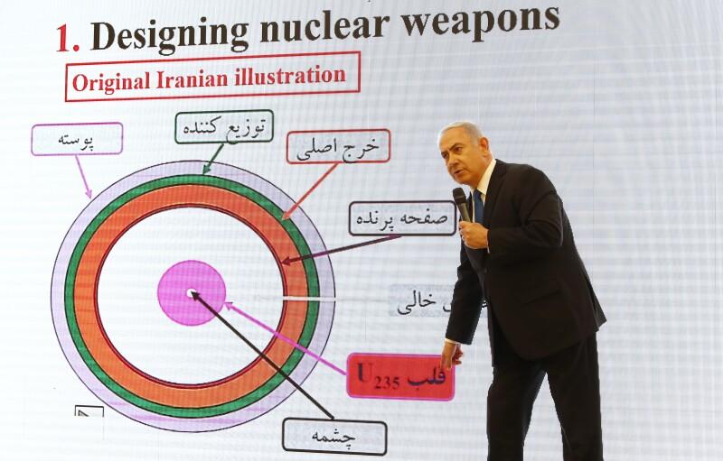 Pruebas contra Irán