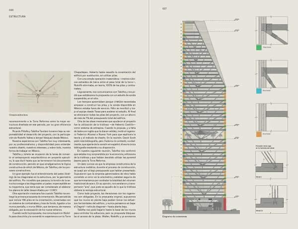 Libro Torre Reforma