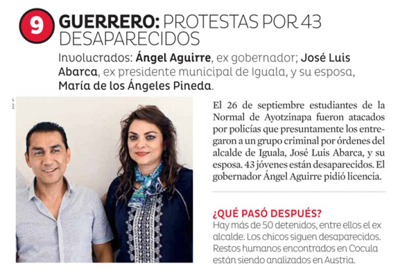 La pareja imperial de Iguala