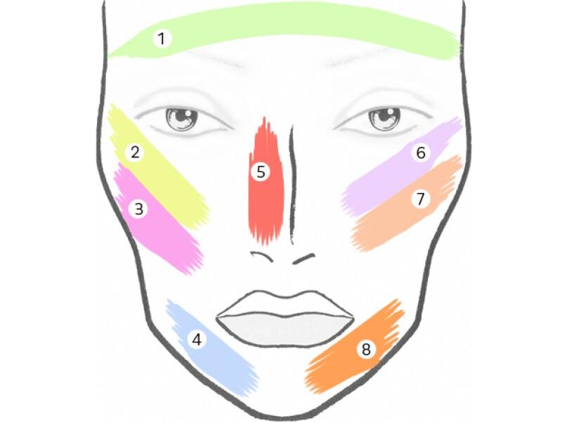 Es importante que sepas qué color ayuda a qué problema en la cara al momento de hacer color correcting.