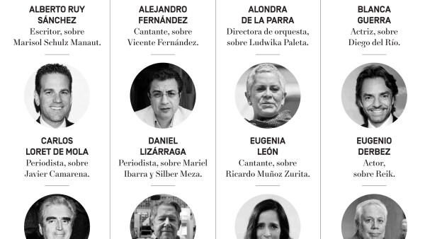Colaboradores Quién 50
