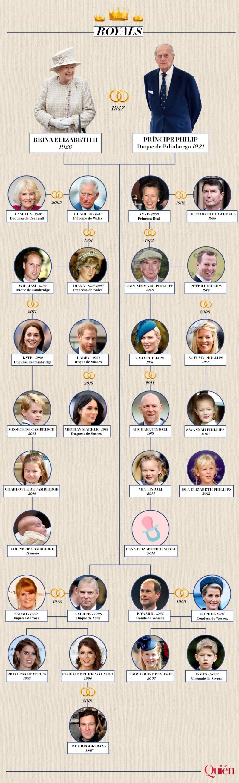 royals_family_tree-2.jpg